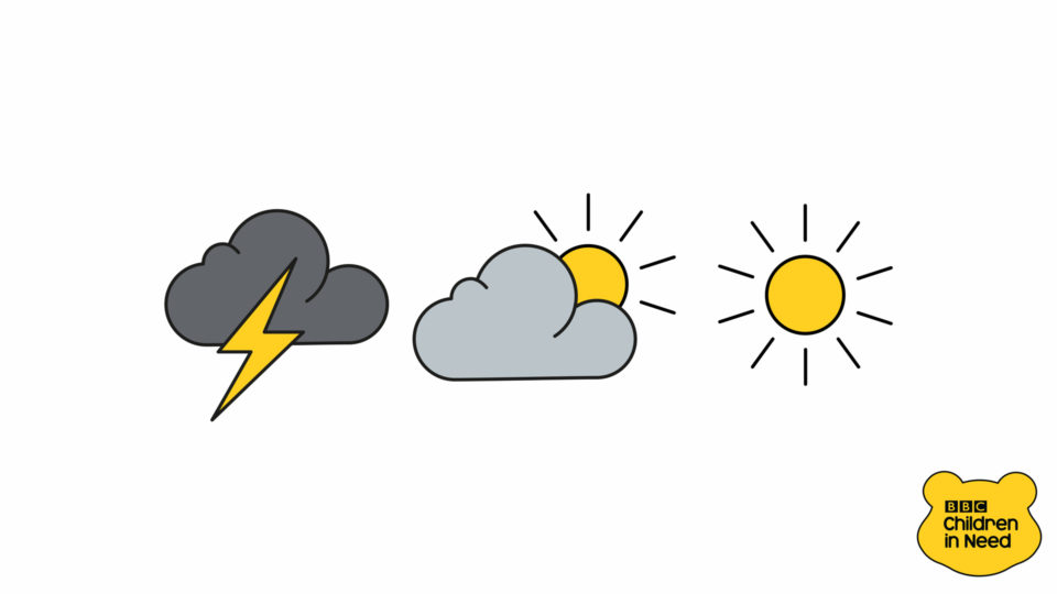 Icons showing a raincloud with lightning, a cloud and a sun